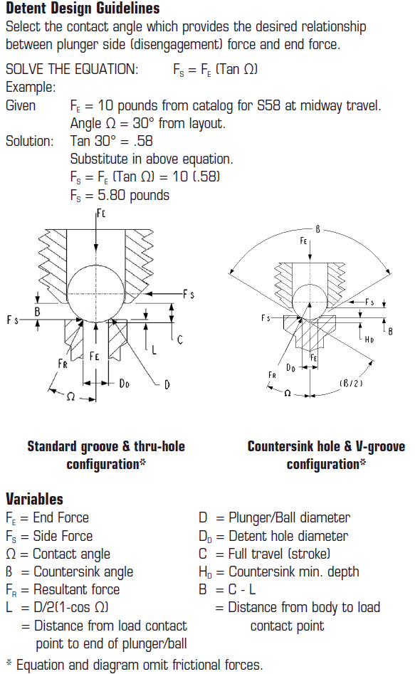 Detents/Hole Diameter